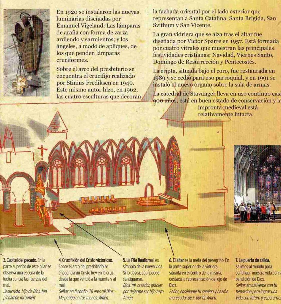 Catedral Stavanger