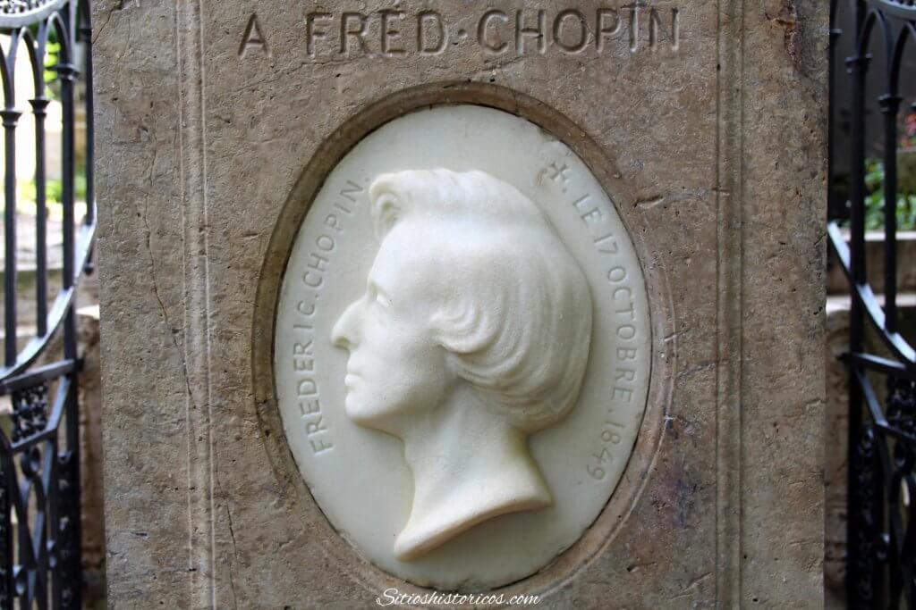 Tumba Chopin